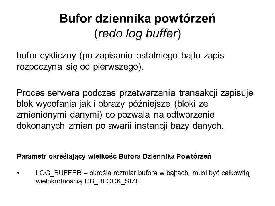 Bufor dziennika powtórzeń (redo log buffer)