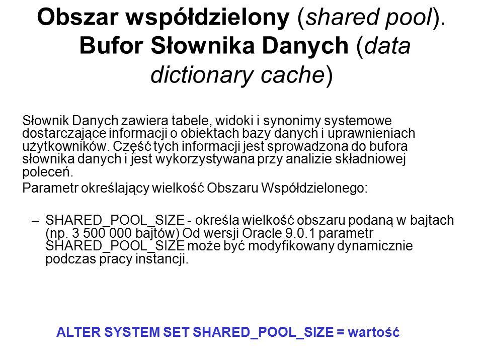 Obszar współdzielony (shared pool)