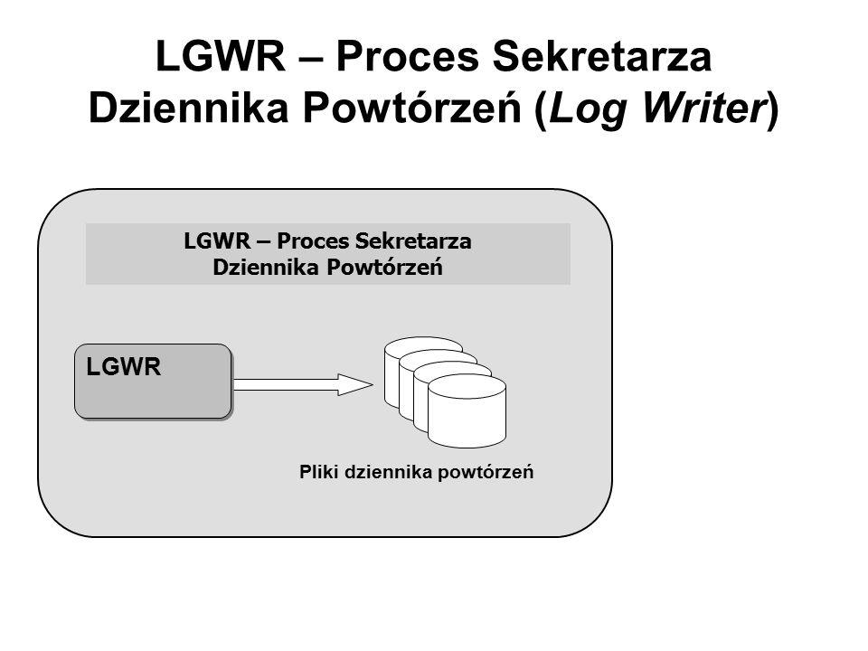 LGWR – Proces Sekretarza Dziennika Powtórzeń (Log Writer)