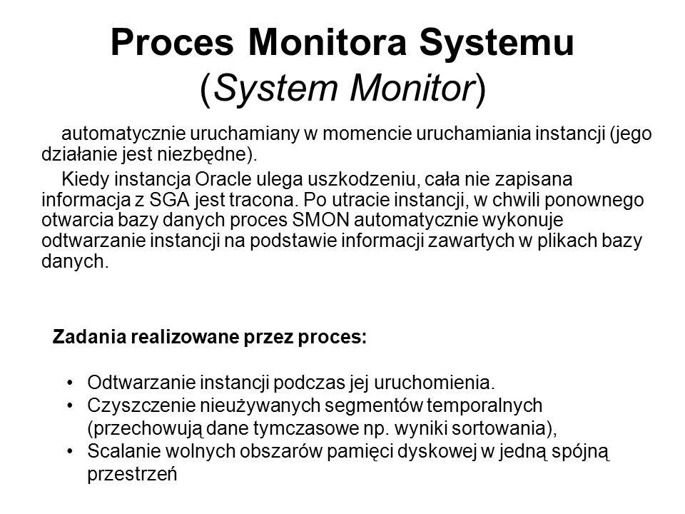 Proces Monitora Systemu (System Monitor)
