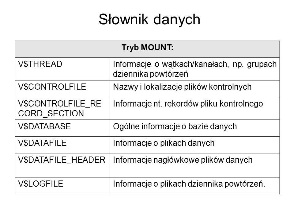 Słownik danych Tryb MOUNT: V$THREAD