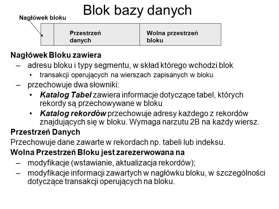 Blok bazy danych Nagłówek Bloku zawiera