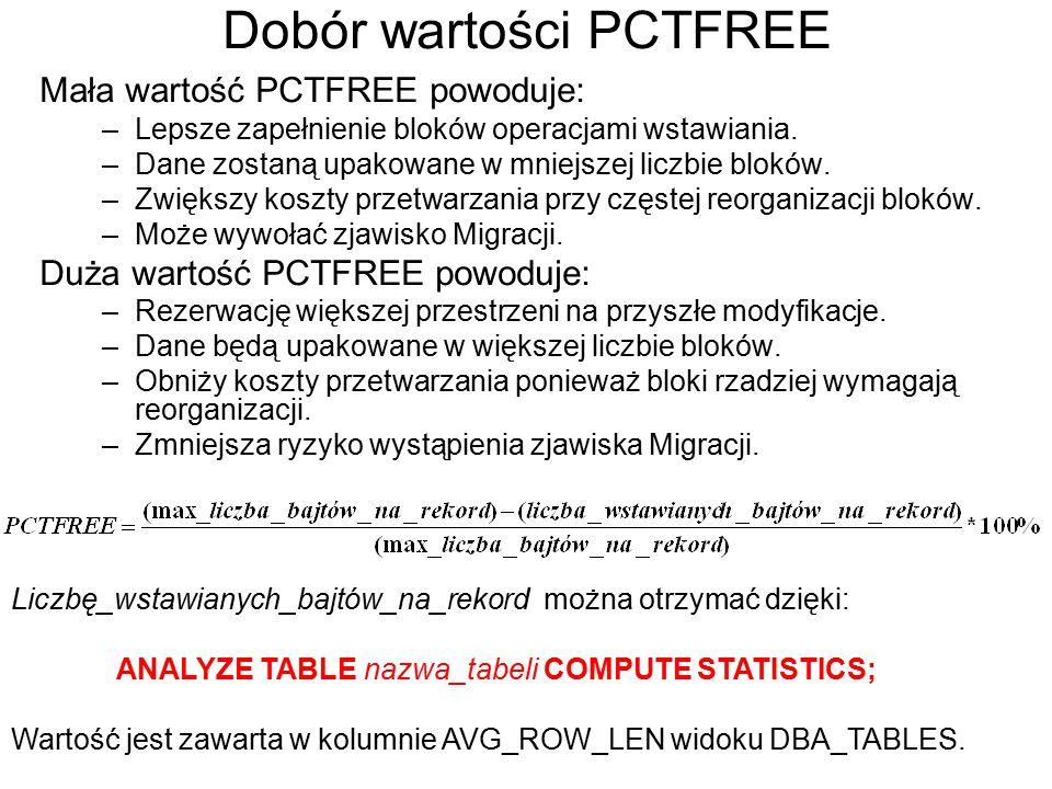 Dobór wartości PCTFREE