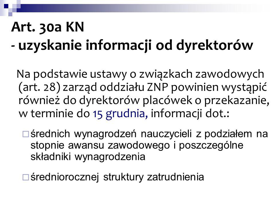 Art. 30a KN - uzyskanie informacji od dyrektorów
