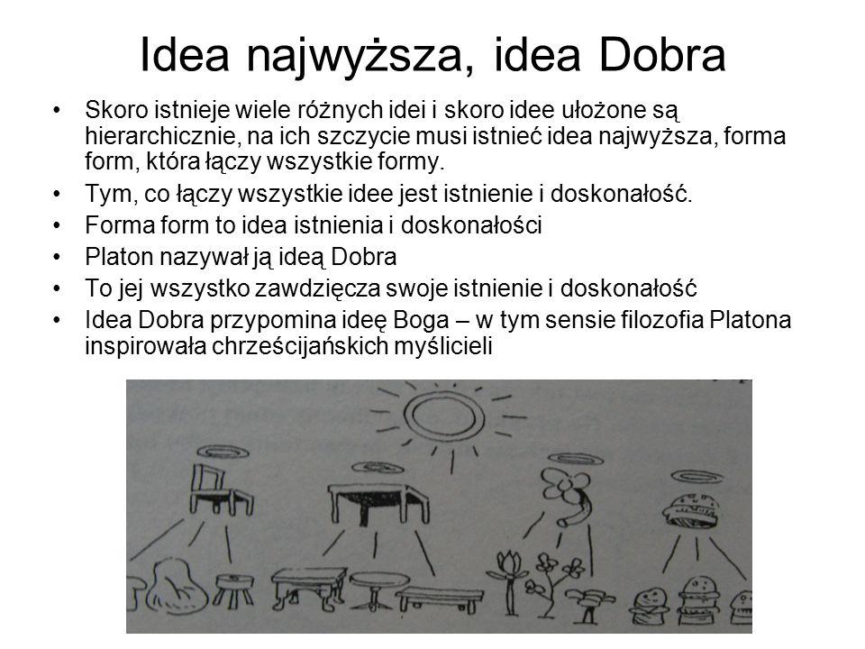 Idea najwyższa, idea Dobra