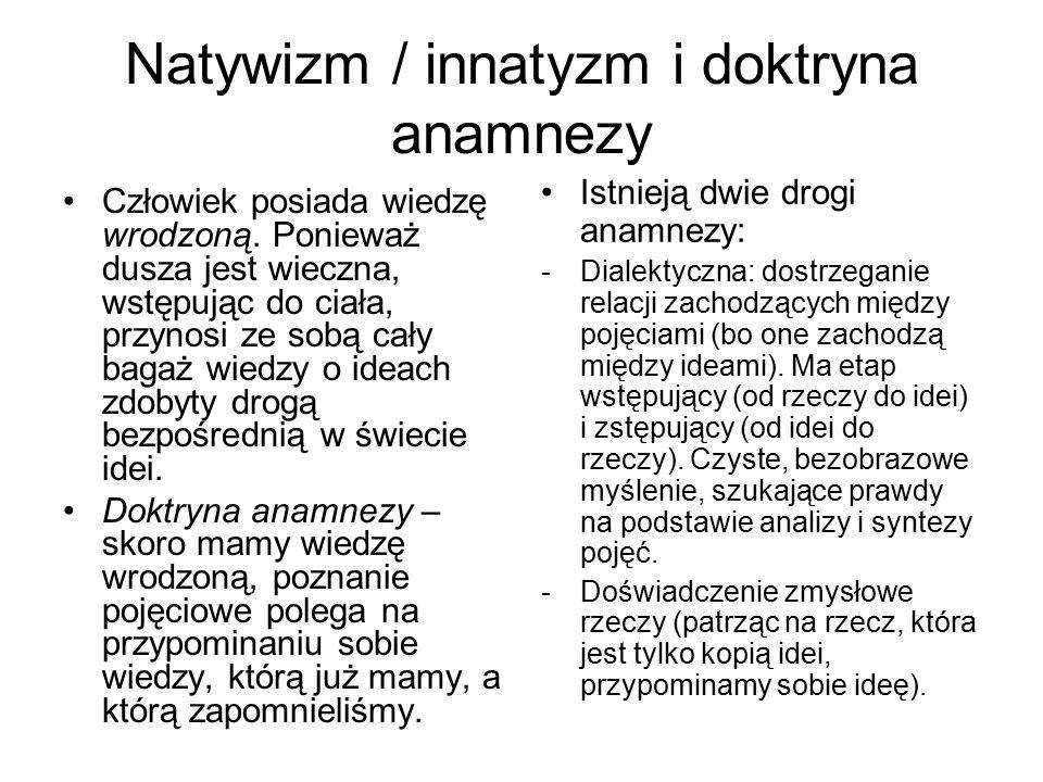 Natywizm / innatyzm i doktryna anamnezy