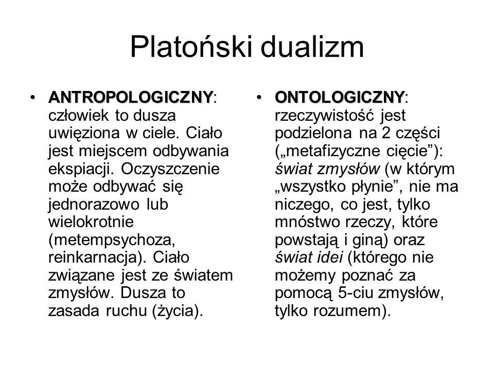Platoński dualizm