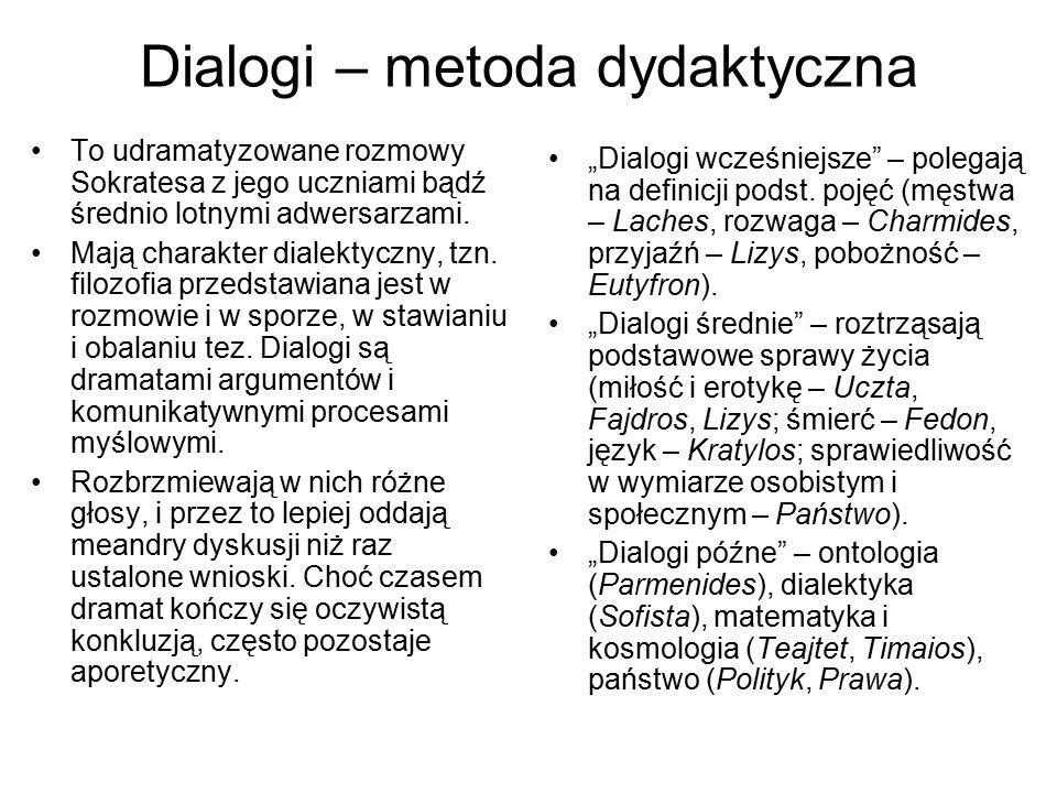 Dialogi – metoda dydaktyczna