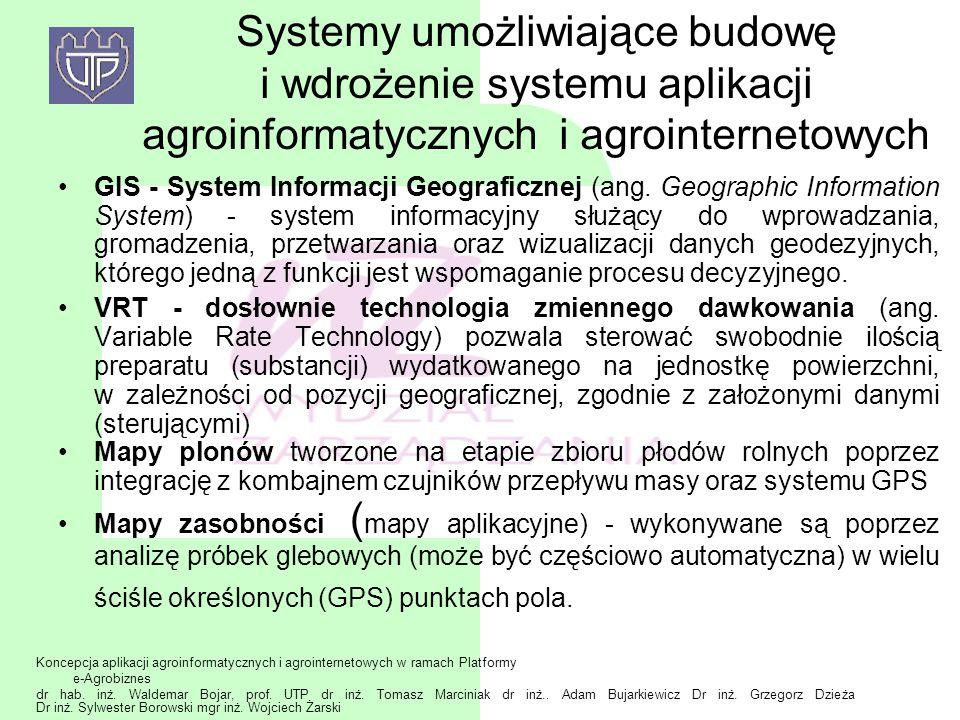 Systemy umożliwiające budowę i wdrożenie systemu aplikacji agroinformatycznych i agrointernetowych
