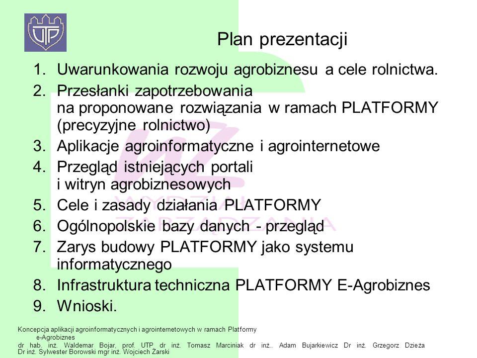 Plan prezentacji Uwarunkowania rozwoju agrobiznesu a cele rolnictwa.