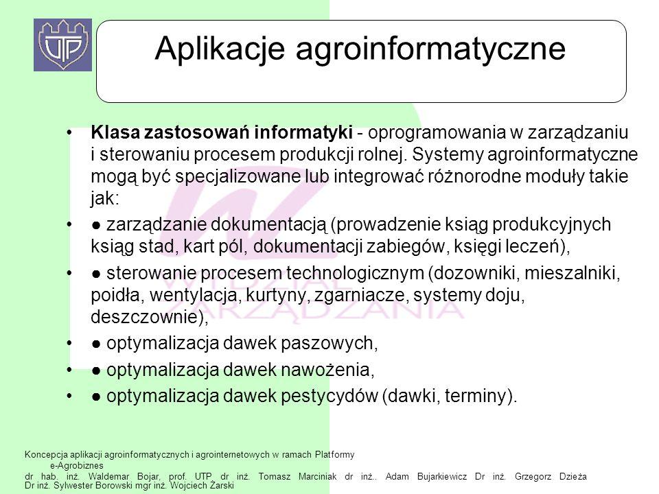 Aplikacje agroinformatyczne