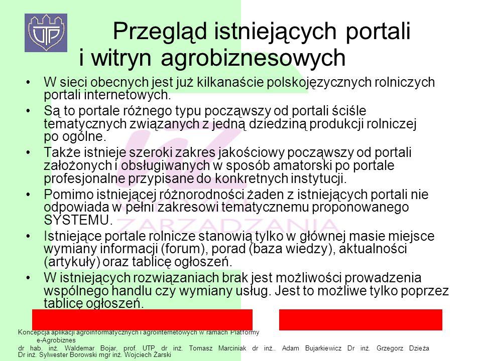 Przegląd istniejących portali i witryn agrobiznesowych