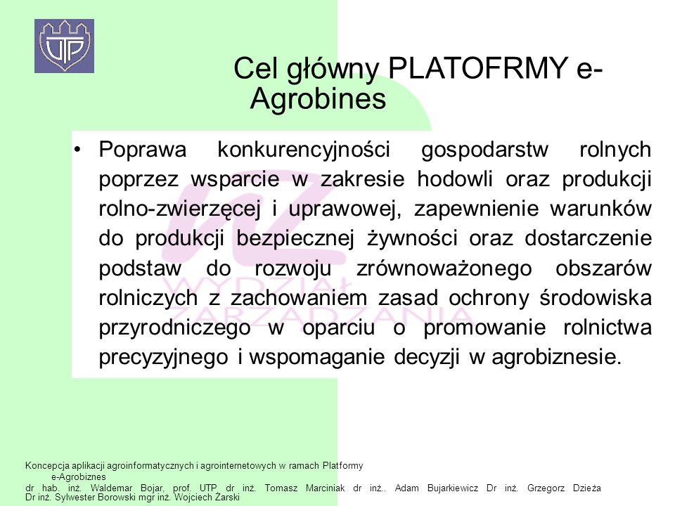 Cel główny PLATOFRMY e-Agrobines