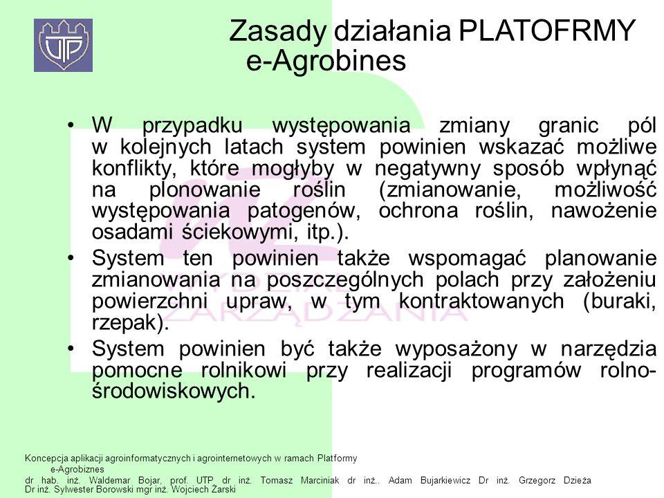 Zasady działania PLATOFRMY e-Agrobines