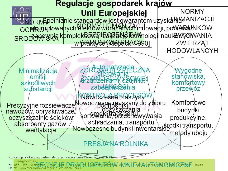 Regulacje gospodarek krajów Unii Europejskiej