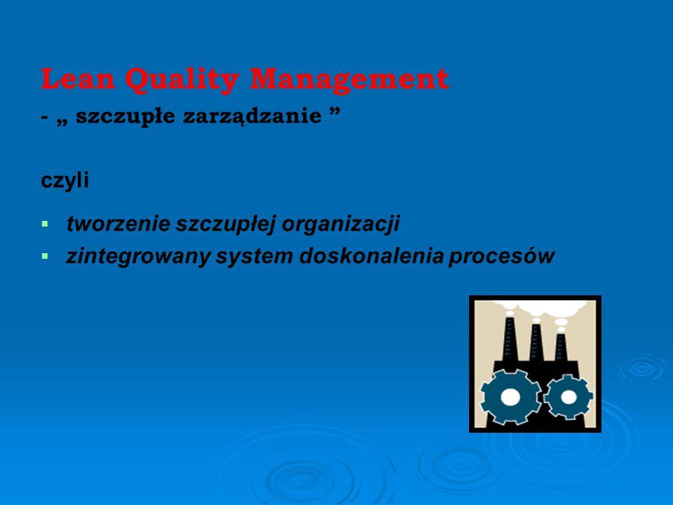 Lean Quality Management