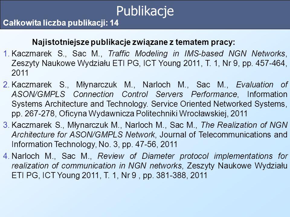 Publikacje Całkowita liczba publikacji: 14