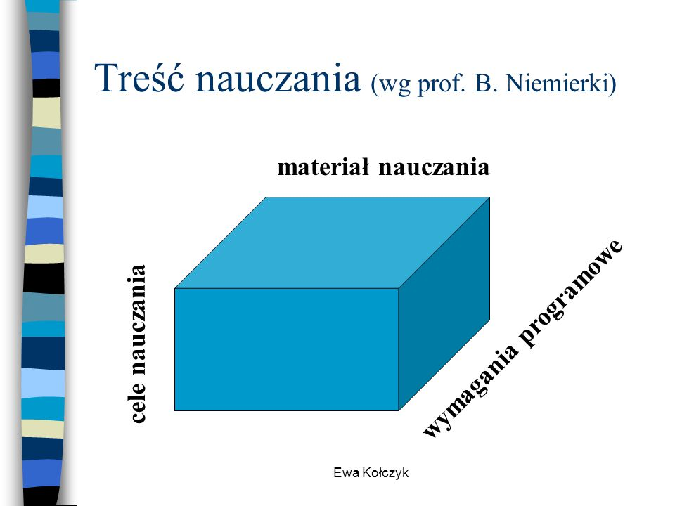 Treść nauczania (wg prof. B. Niemierki)