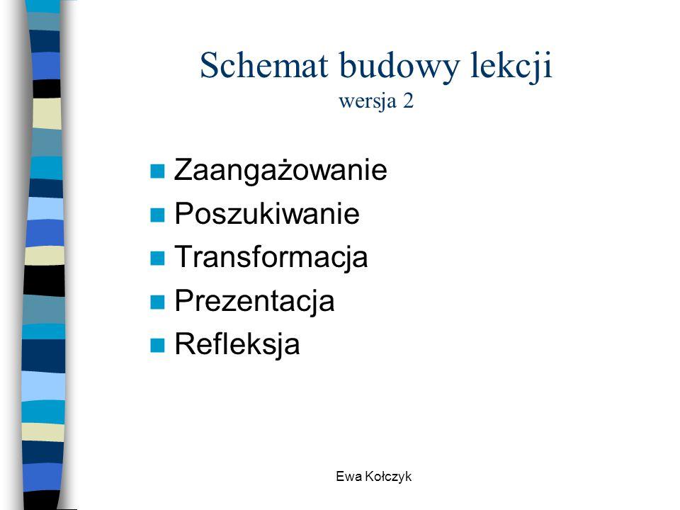 Schemat budowy lekcji wersja 2