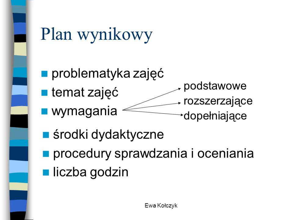 Plan wynikowy problematyka zajęć temat zajęć wymagania