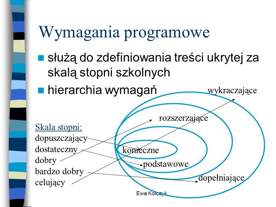 Wymagania programowe służą do zdefiniowania treści ukrytej za skalą stopni szkolnych. hierarchia wymagań.