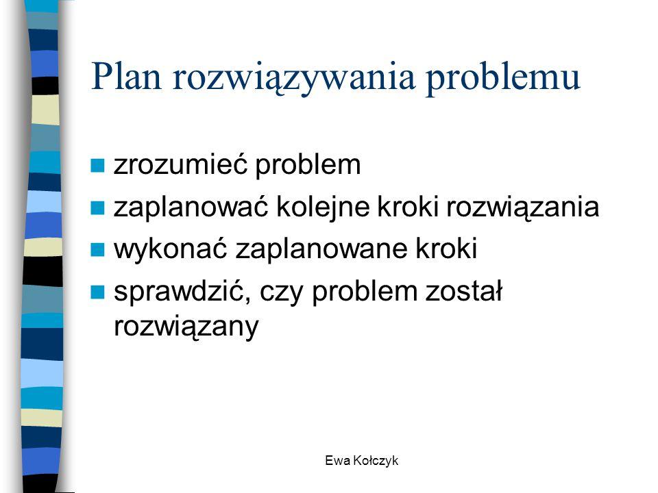 Plan rozwiązywania problemu