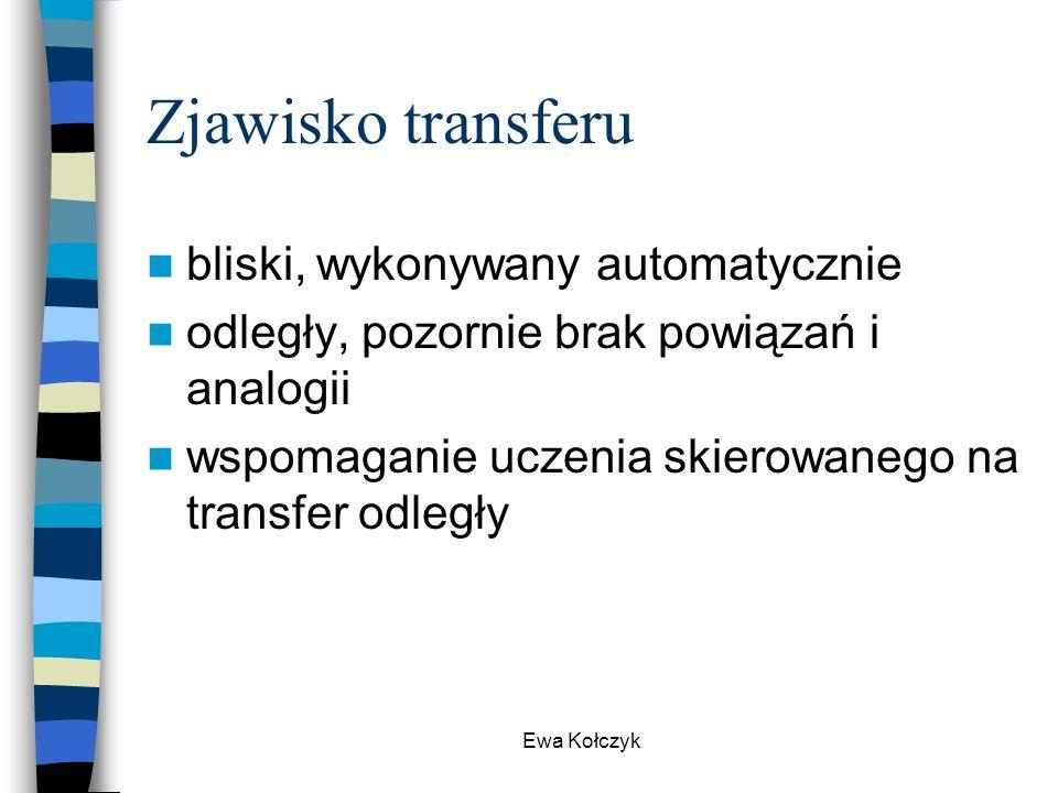 Zjawisko transferu bliski, wykonywany automatycznie