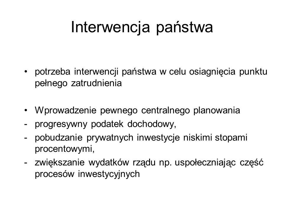 Interwencja państwa potrzeba interwencji państwa w celu osiagnięcia punktu pełnego zatrudnienia. Wprowadzenie pewnego centralnego planowania.
