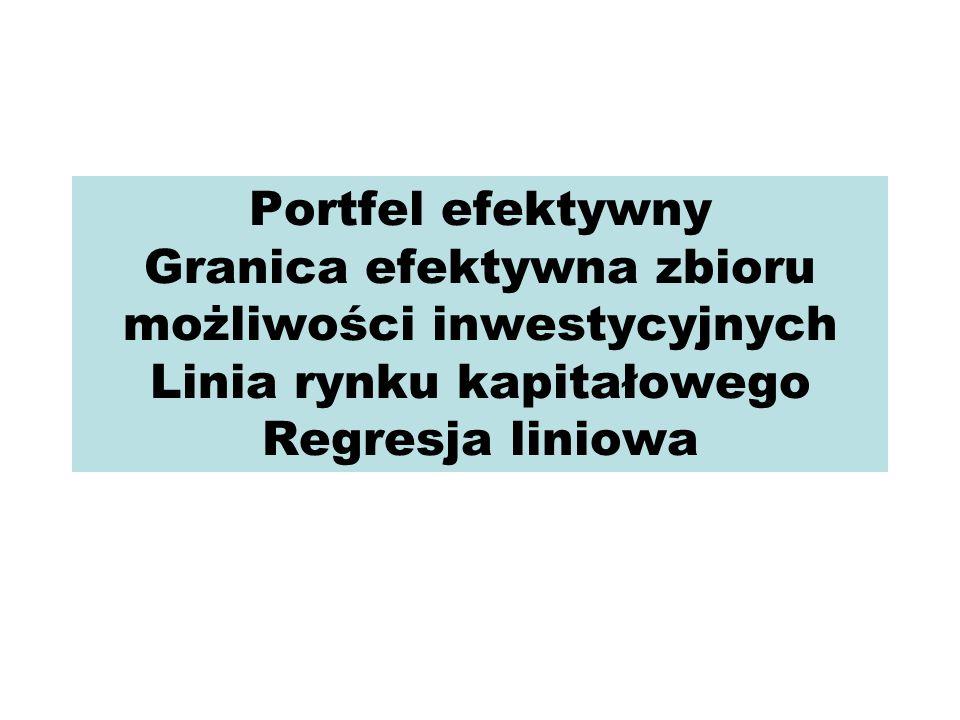 Portfel efektywny Granica efektywna zbioru możliwości inwestycyjnych Linia rynku kapitałowego Regresja liniowa