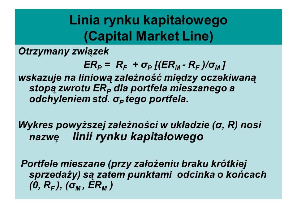 Linia rynku kapitałowego (Capital Market Line)