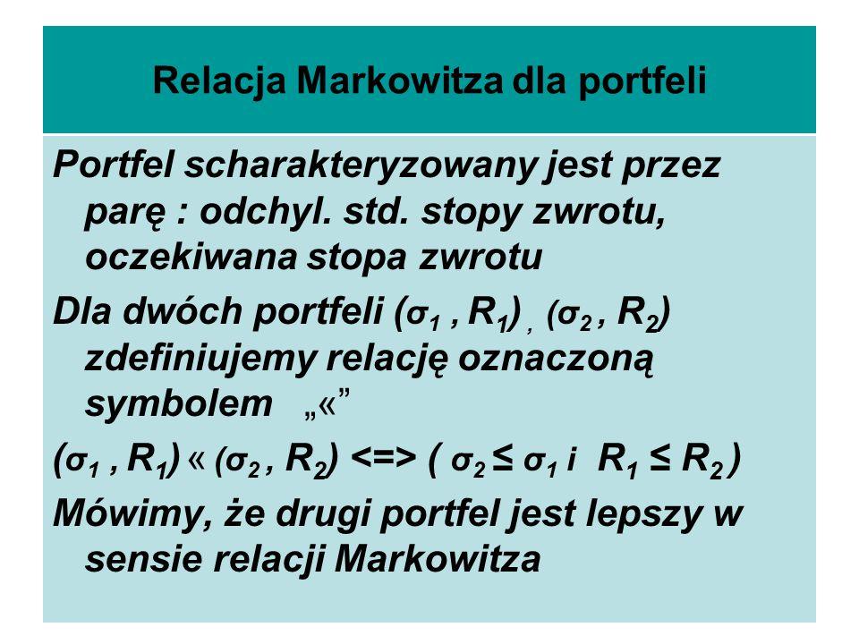 Relacja Markowitza dla portfeli