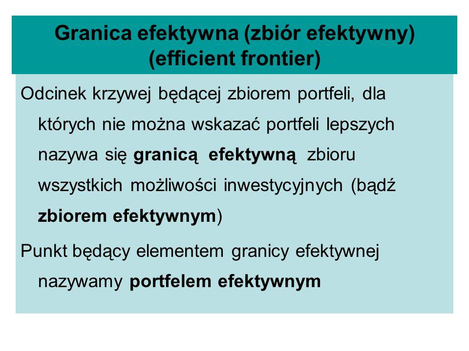 Granica efektywna (zbiór efektywny) (efficient frontier)