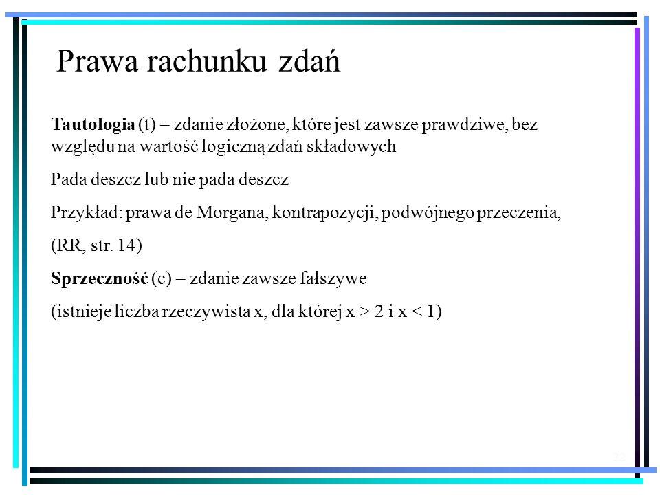 Prawa rachunku zdań Tautologia (t) – zdanie złożone, które jest zawsze prawdziwe, bez względu na wartość logiczną zdań składowych.
