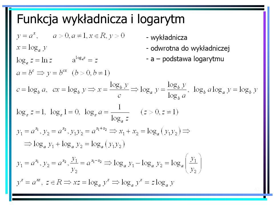 Funkcja wykładnicza i logarytm