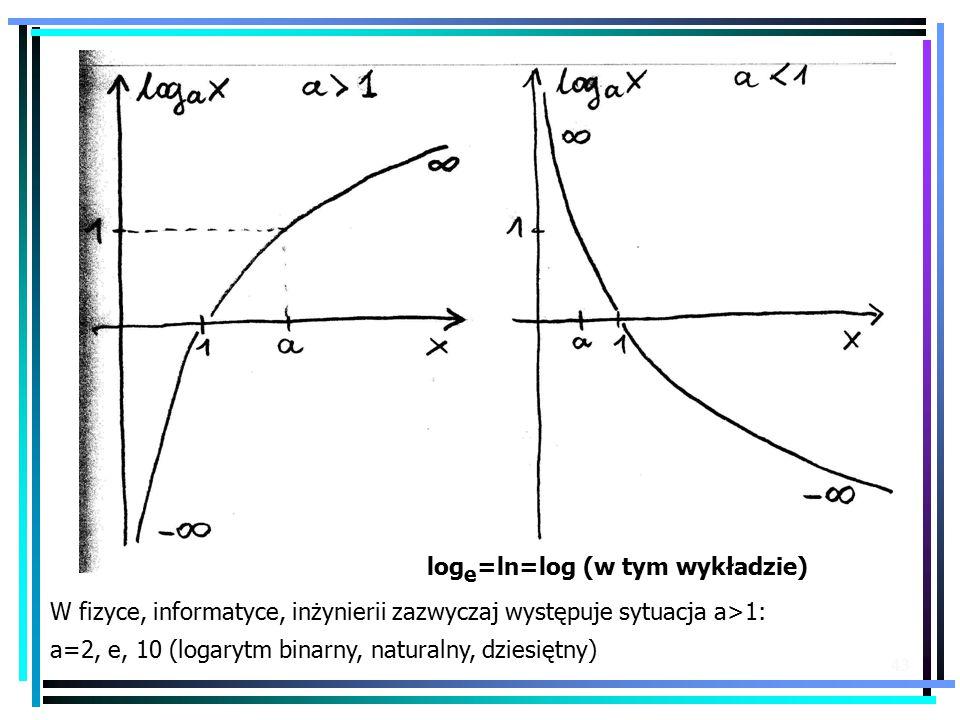 loge=ln=log (w tym wykładzie)