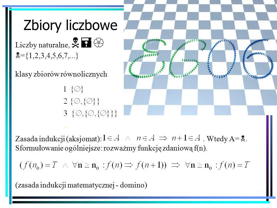 Zbiory liczbowe Liczby naturalne, N={ N={1,2,3,4,5,6,7,...}
