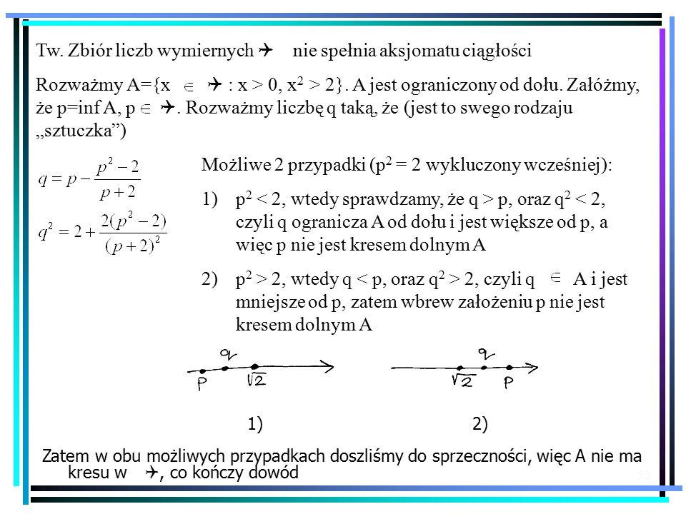 Tw. Zbiór liczb wymiernych Q nie spełnia aksjomatu ciągłości