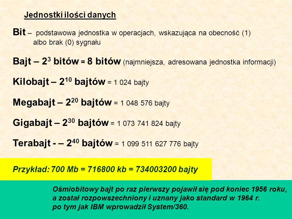 Przykład: 700 Mb = 716800 kb = 734003200 bajty