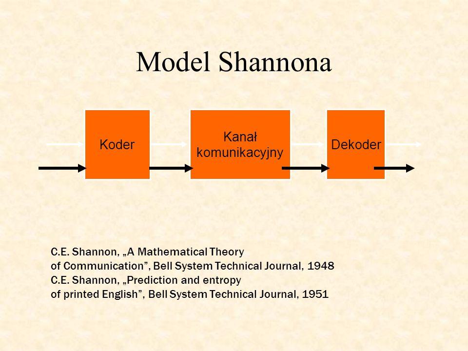 Model Shannona Koder Kanał komunikacyjny Dekoder