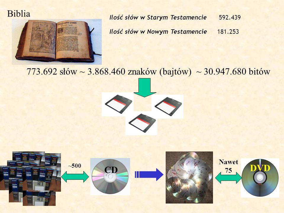 773.692 słów ~ 3.868.460 znaków (bajtów) ~ 30.947.680 bitów