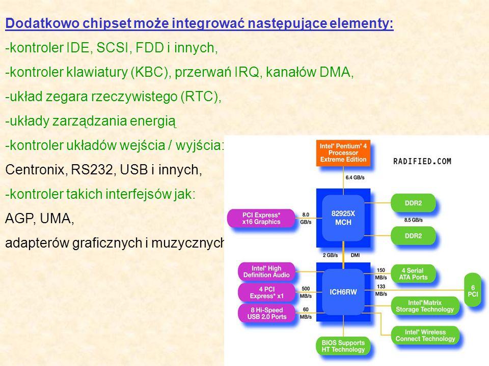 Dodatkowo chipset może integrować następujące elementy: