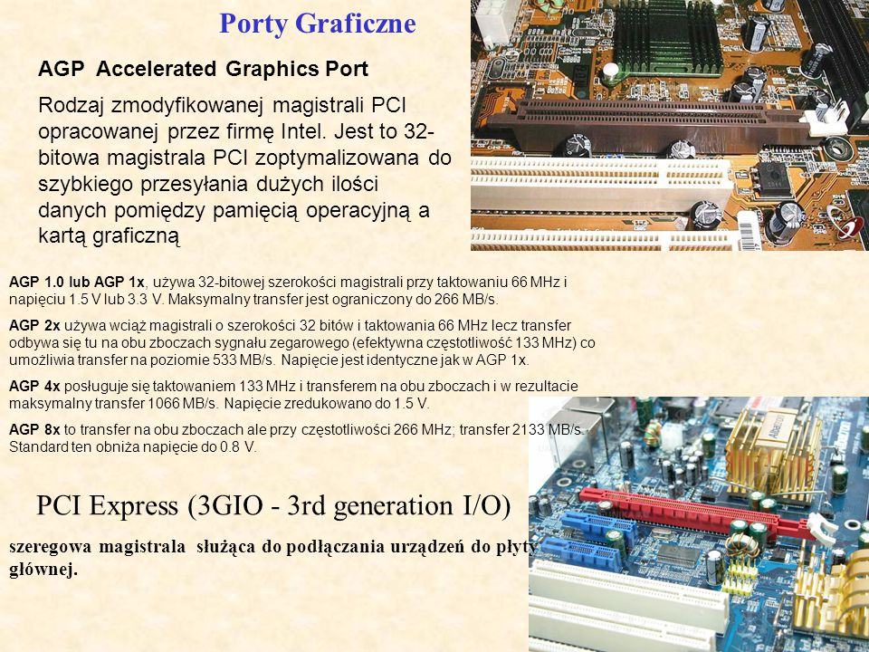 PCI Express (3GIO - 3rd generation I/O)
