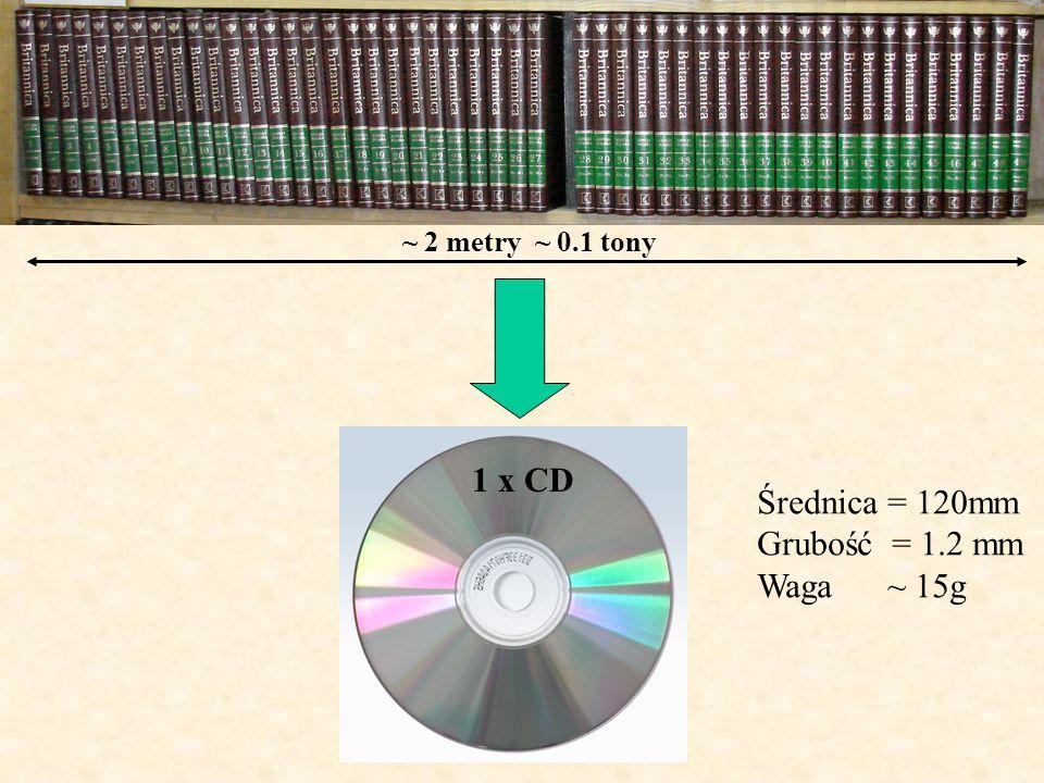 1 x CD Średnica = 120mm Grubość = 1.2 mm Waga ~ 15g