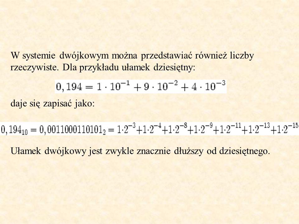 W systemie dwójkowym można przedstawiać również liczby rzeczywiste