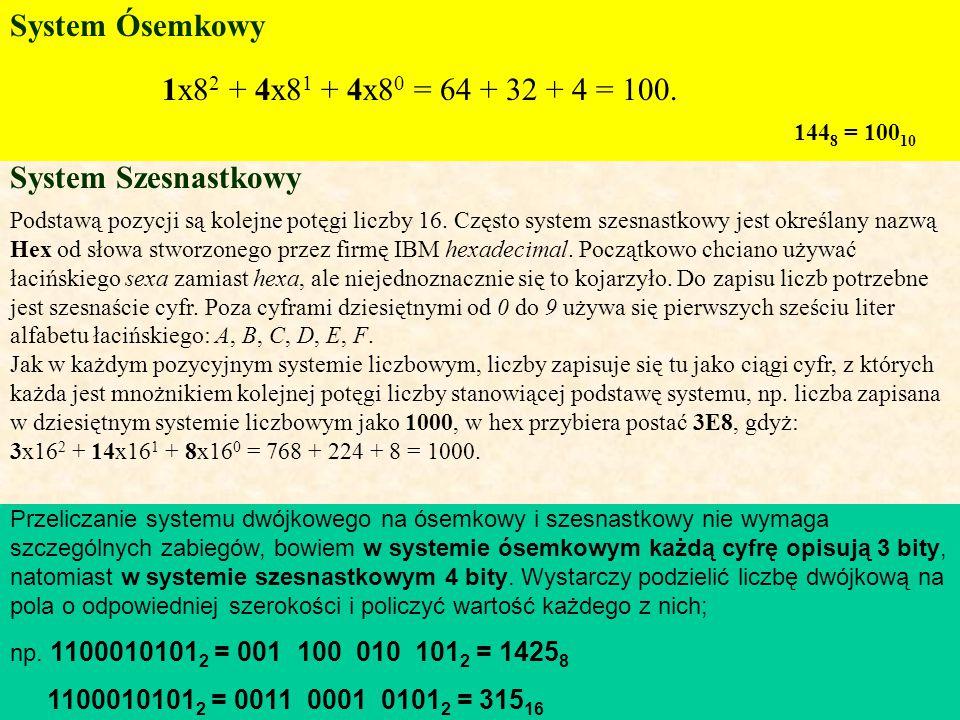 System Ósemkowy 1x82 + 4x81 + 4x80 = 64 + 32 + 4 = 100.