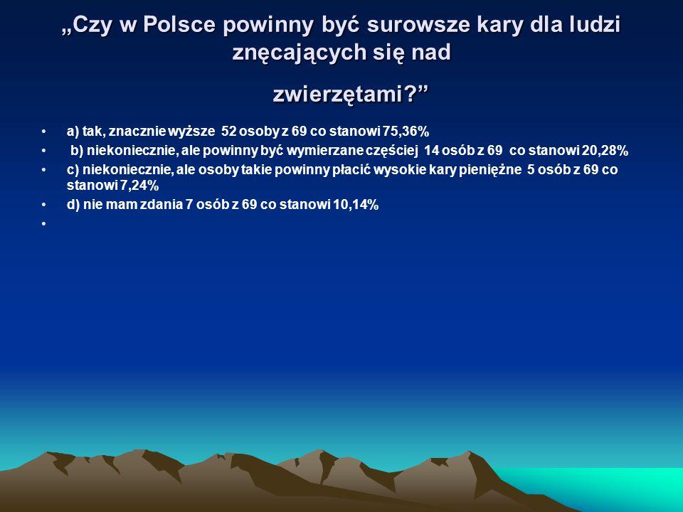 """""""Czy w Polsce powinny być surowsze kary dla ludzi znęcających się nad zwierzętami"""