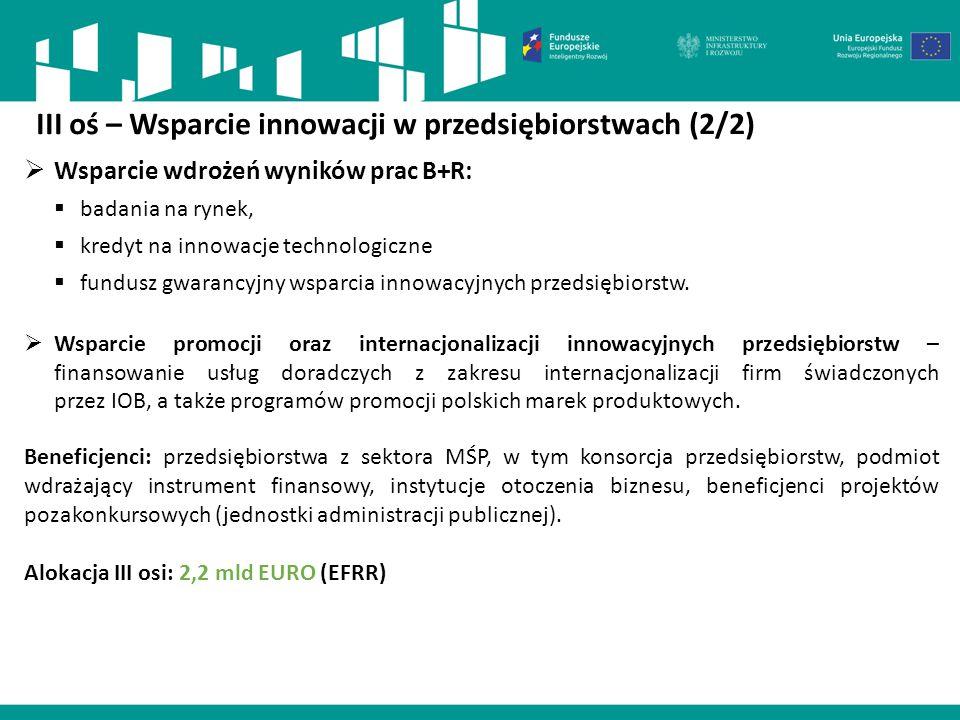 III oś – Wsparcie innowacji w przedsiębiorstwach (2/2)