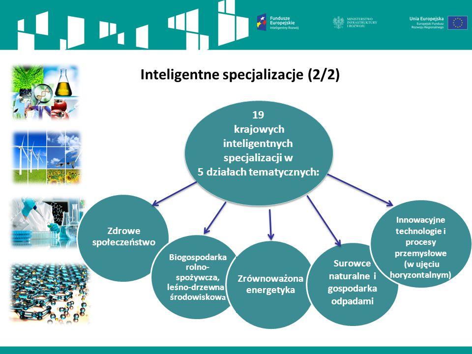 Inteligentne specjalizacje (2/2)