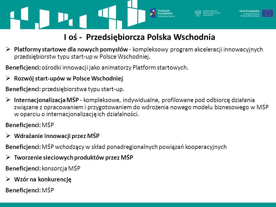 I oś - Przedsiębiorcza Polska Wschodnia