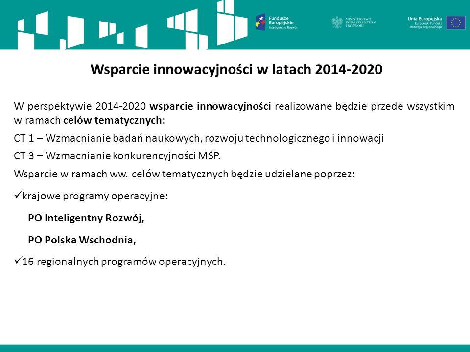 Wsparcie innowacyjności w latach 2014-2020
